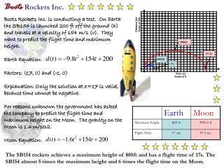 Boots  Rockets Inc.