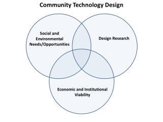 Community Technology Design