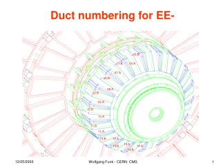 Duct numbering for EE-
