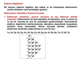 Elektron Dagilimlari