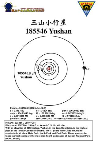 (185546) Yushan = 2007 YU31 Discovered 2007 Dec. 28 by Q.-z. Ye and C. S. Lin at Lulin.