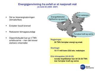 Energigjenvinning fra avfall er et nasjonalt mål  (stld 26 (2006 -2007)