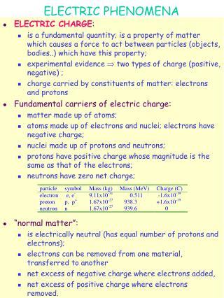 ELECTRIC PHENOMENA