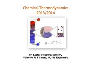 Chemical Thermodynamics 2013/2014