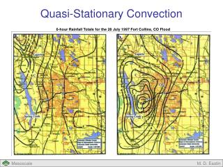 Quasi-Stationary Convection