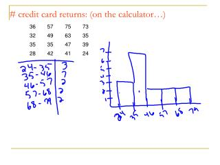 # credit card returns: (on the calculator…)