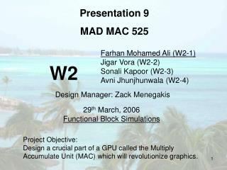 Farhan Mohamed Ali (W2-1) Jigar Vora (W2-2) Sonali Kapoor (W2-3)  Avni Jhunjhunwala (W2-4)