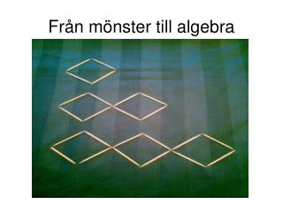 Från mönster till algebra