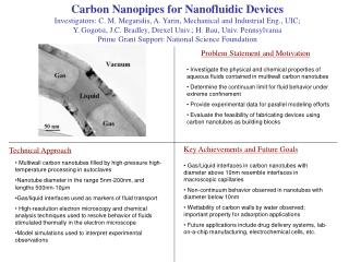 Carbon Nanopipes for Nanofluidic Devices