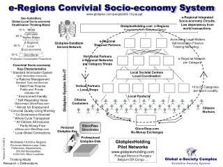 e-Regions Convivial Socio-economy System