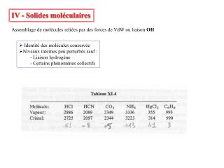 IV - Solides mol culaires