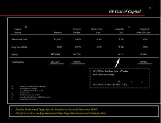 GE Cost of Capital