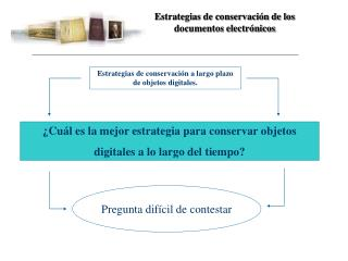 Estrategias de conservaci n de los documentos electr nicos