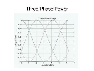 Three-Phase Power