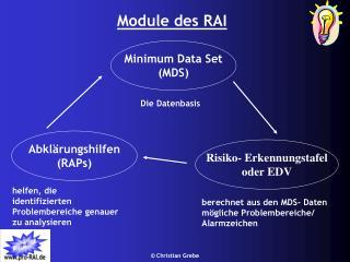Module des RAI