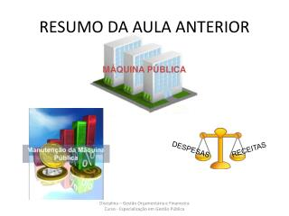RESUMO DA AULA ANTERIOR