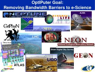 OptIPuter Goal: Removing Bandwidth Barriers to e-Science