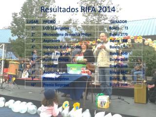 Resultados RIFA 2014