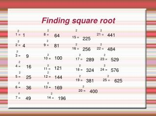 Finding square root
