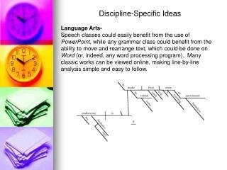 Discipline-Specific Ideas Language Arts-
