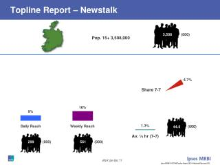 Topline Report � Newstalk