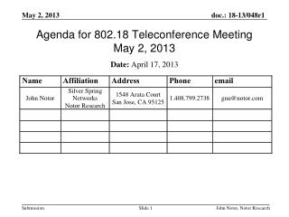Agenda for 802.18 Teleconference Meeting May 2, 2013