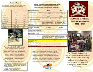 Nutrition & Physical Activity Assessment 2012 - 2013