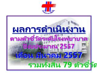 ผลการดำเนินงาน ตามตัวชี้วัดระดับโรงพยาบาล ปีงบประมาณ 2557 เดือน มีนาคม 2557