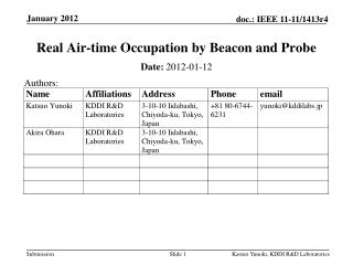 Real Air-time Occupation by Beacon and Probe