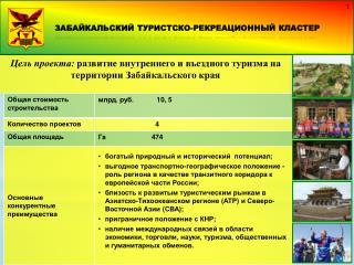 ЗАБАЙКАЛЬСКИЙ  туристско-рекреационный кластер