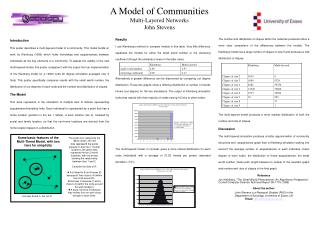 A Model of Communities Multi-Layered Networks John Stevens