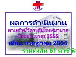 ผลการดำเนินงาน ตามตัวชี้วัดระดับโรงพยาบาล ปีงบประมาณ 2555 เดือน กรกฎาคม 2555