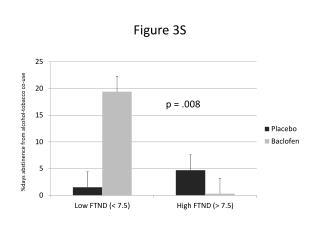 Figure 3S