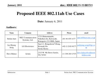 Proposed IEEE 802.11ah Use Cases