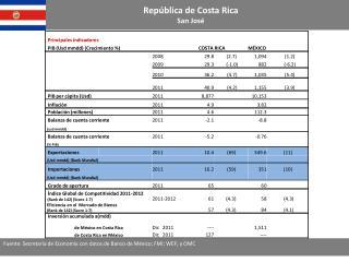 República de Costa Rica San José