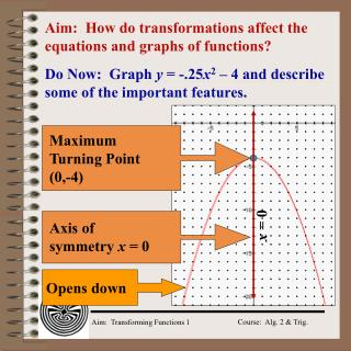 Aim:  How do transformations affect the equations and graphs of functions?