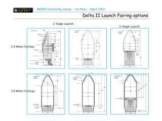 Delta II Launch Fairing options