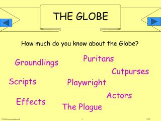 How much do you know about the Globe?