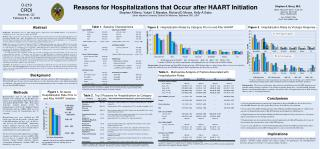 Reasons for Hospitalizations that Occur after HAART Initiation Stephen A Berry, Yukari C Manabe, Richard D Moore, Kelly