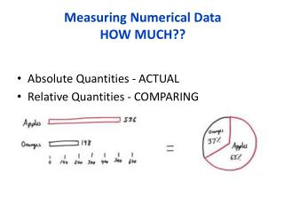 Measuring Numerical Data HOW MUCH??