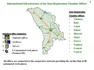 State Registration Chamber offices : Chisinau Balti Cahul Edinet Hincesti Orhei Soroca Ungheni