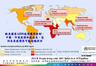 2011 年  People  living with HIV Total:31.4–35.9  million