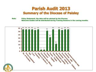 Parish Audit 2013 Summary of the Diocese of Paisley