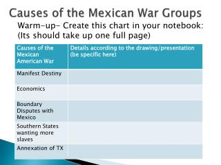 Causes of the Mexican War Groups