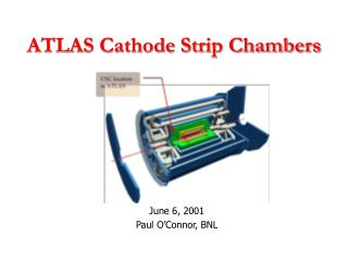 ATLAS Cathode Strip Chambers