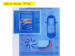Hybrid reactor, Th line