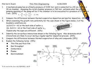 Mid-term Exam Thin Film Engineering 4/28/2009