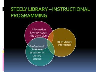 Steely Library – Instructional Programming