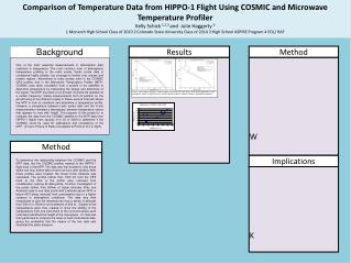 Comparison of Temperature Data from HIPPO-1 Flight Using COSMIC and Microwave Temperature Profiler