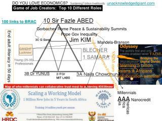 100 links to BRAC